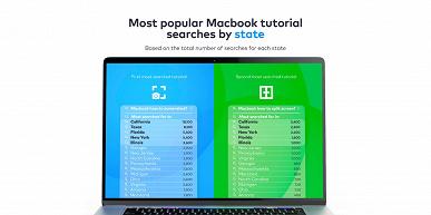 Пользователи устройств Apple часто не знают, как сделать скриншот экрана. Также часто ищут информацию о разблокировке iPhone
