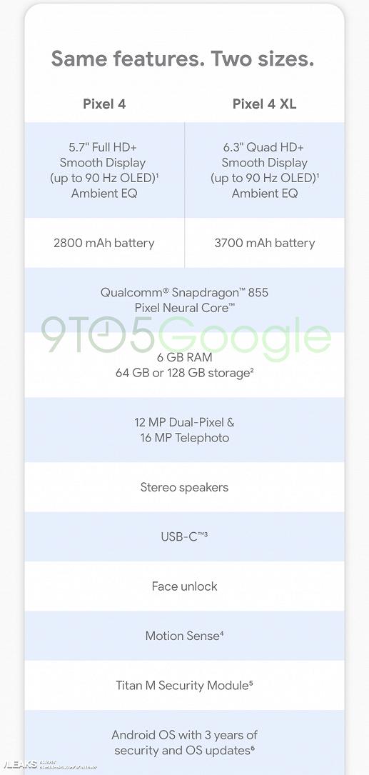 Одни возможности, разные габариты. Финальные характеристики и комплект поставки Google Pixel 4 и Pixel 4 XL