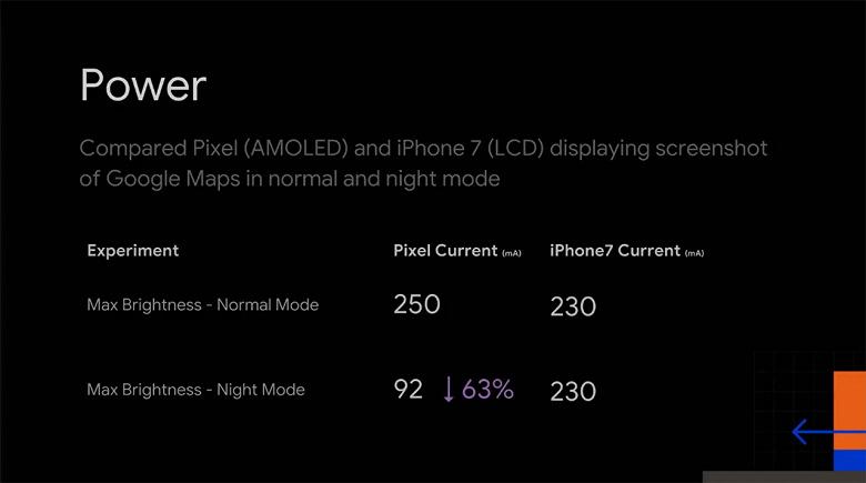 Разработчики Android наконец-то учтут важную особенность экранов OLED