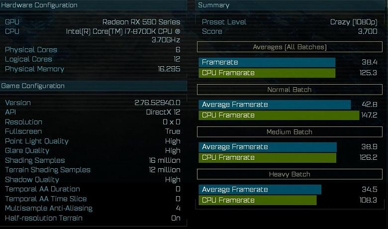 Видеокарта Radeon RX 590 засветилась в тесте Ashes of the Singularity
