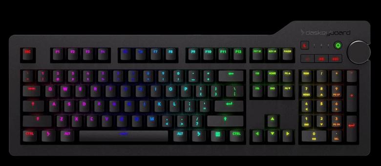 Подсветка механической клавиатуры Das Keyboard 4Q может доносить до пользователя важную информацию