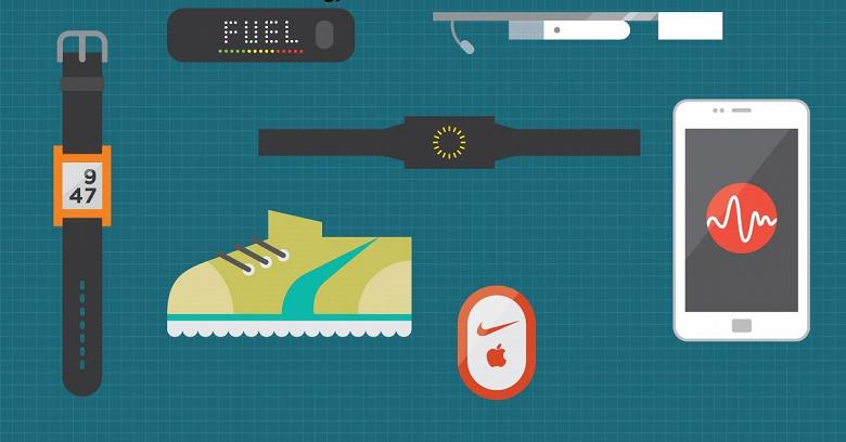 Через несколько лет лидером рынка носимой электроники будут вовсе не умные часы