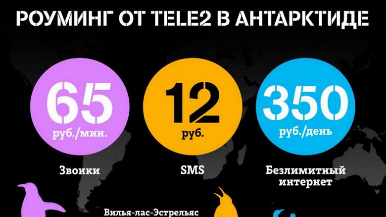 Tele2 — первый российский оператор, который запустил международный роуминг в Антарктиде