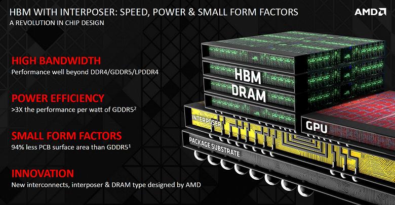 Обновлен стандарт памяти HBM