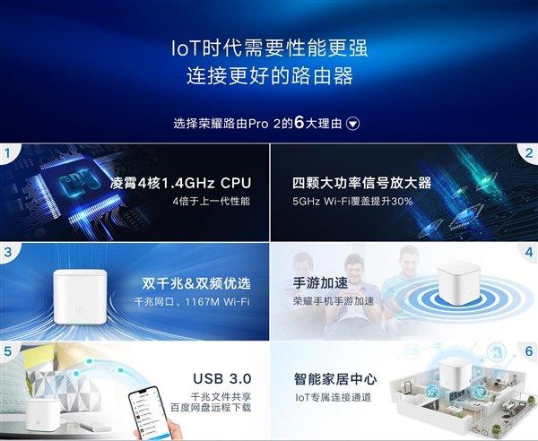 Роутер Honor Router Pro2 ценой $50 построен на четырехъядерном процессоре и оснащен портом USB 3.0