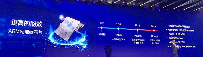 Huawei представила 7-нанометровый 64-ядерный процессор для серверов и контроллер для SSD с поддержкой искусственного интеллекта
