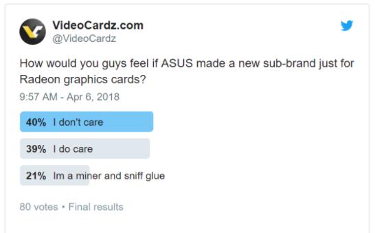 Последствия Nvidia GPP: встречаем линейку видеокарт ASUS AREZ Radeon