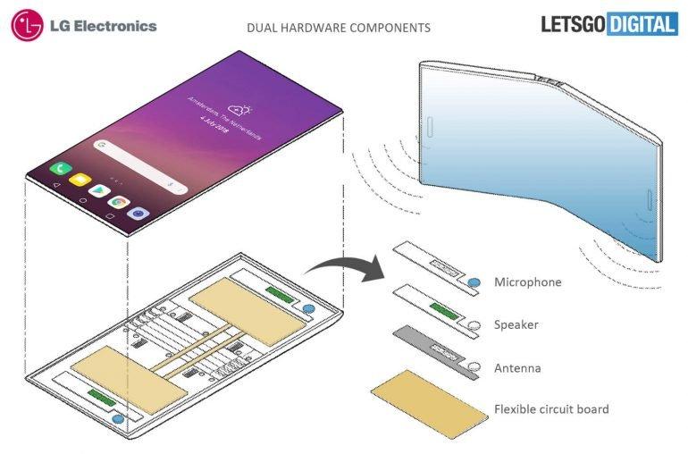 LGзапатентовала смартфон сгибким экраном