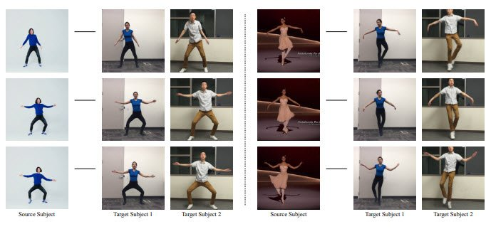 Технология Everybody Dance Now позволит вам «танцевать» на профессиональном уровне без изнурительных тренировок