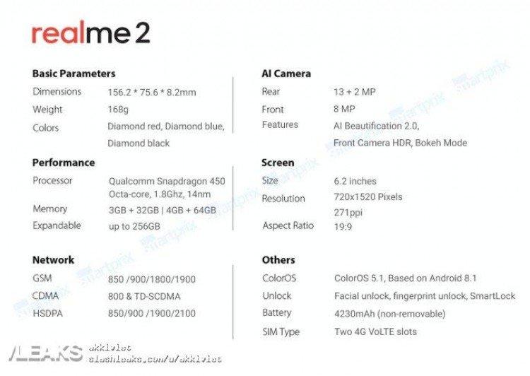 Oppo Realme 2: характеристики