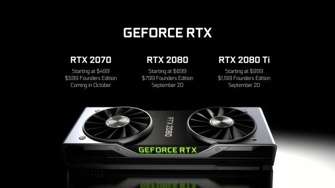 Изначально GeForce RTX 2080 и RTX 2080 Ti должны были поступить в продажу 20 сентября