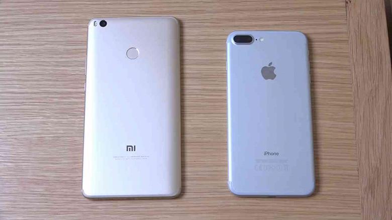 Прибыль Xiaomi на рынке смартфонов выросла на 747%