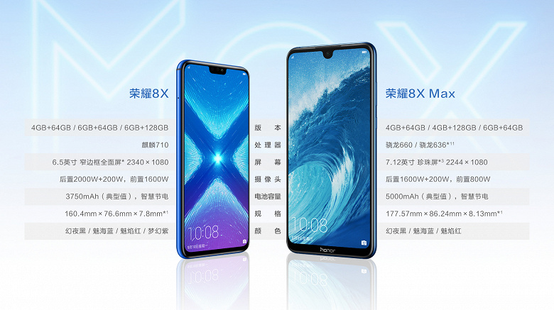 Состоялся анонс смартфонов Honor 8X и Honor 8X Max