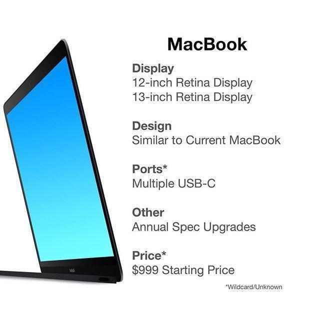 Утечка года: цены, характеристики и изображения новых продуктов Apple попали в сеть за неделю до анонса