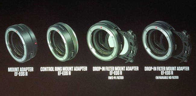 Переходники для объективов для Canon EOS R