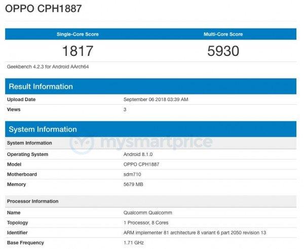 Смартфон Oppo CPH1887 засветился в бенчмарке Geekbench