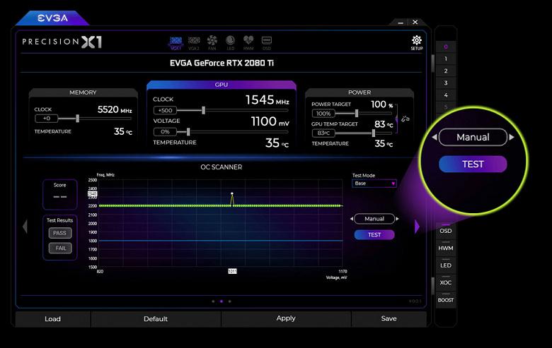 Nvidia Scanner — революция в сфере разгона видеокарт?