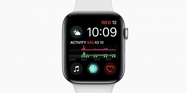 Перевод времени с зимнего на летнее оказался непосильной задачей для часов Apple Watch