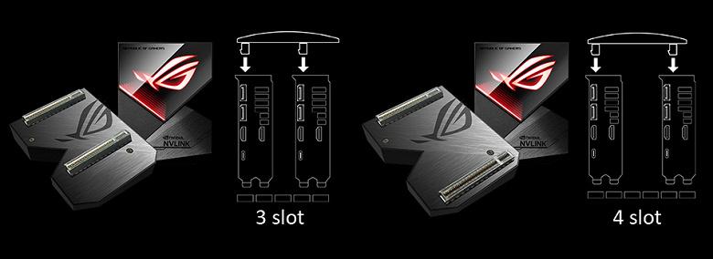 Мостики Asus ROG-NVLink для объединения новых видеокарт Nvidia выделяются настраиваемой подсветкой