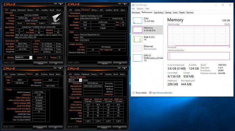 Системные платы Gigabyte на чипсетах Z390 и C246 теперь поддерживают модули памяти объемом 32 ГБ