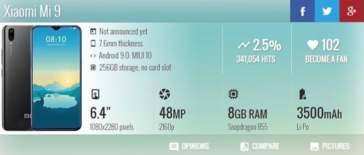 Обнародован самый полный список характеристик Xiaomi Mi 9