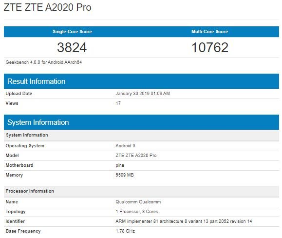 SoC Snapdragon 855 и 6 ГБ оперативной памяти — ключевые компоненты смартфона ZTE Axon 10 Pro