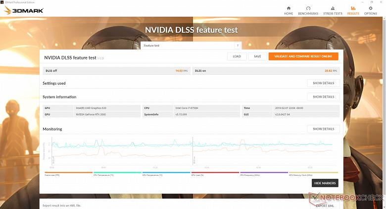 Включение DLSS позволяет повысить производительность мобильных 3D-карт Nvidia GeForce RTX практически на 50%