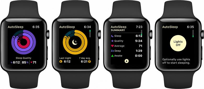 В следующем году Apple может добавить своим умным часам функцию, которая есть даже в дешёвых трекерах активности