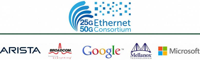 Задержку FEC в подключениях 50GbE, 100GbE и 200GbE уменьшили вдвое
