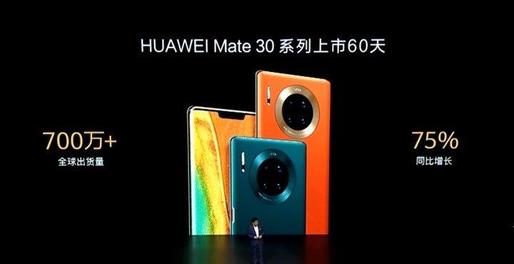 Удивительный рекорд Huawei, несмотря на санкции и отсутствие сервисов Google