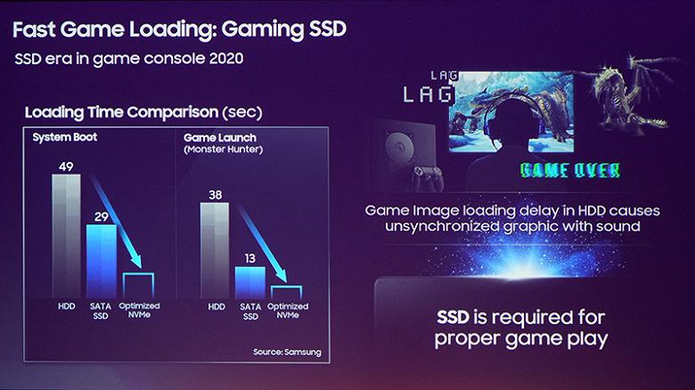 Samsung будет поставлять важный компонент для Sony PS5 и новой Xbox