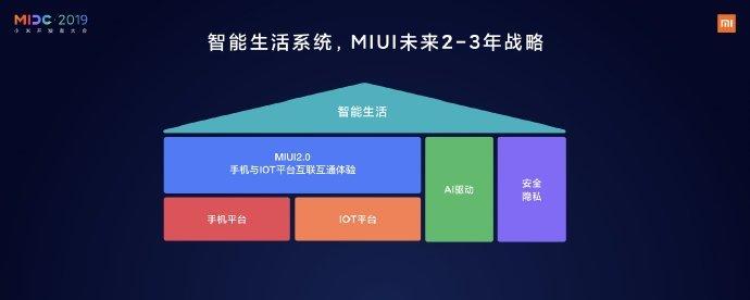 Xiaomi пообещала сделать оболочку MIUI «самой крутой»