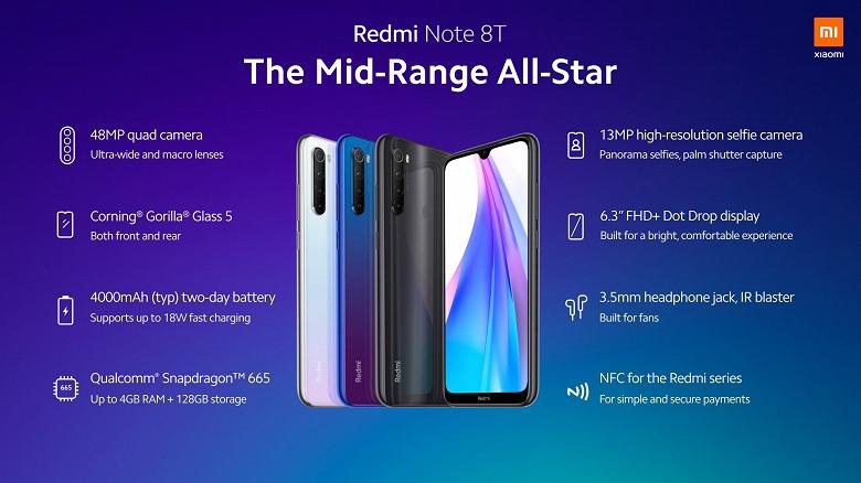 Cмартфон Redmi Note 8T представлен официально