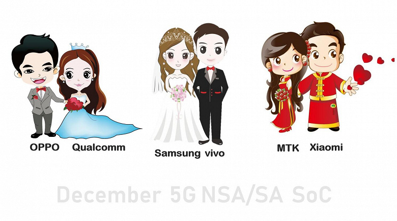 В декабре выйдут три смартфона с поддержкой 5G на трех разных платформах. Что это за модели?