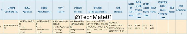 Redmi K30 получил необходимый сертификат перед выпуском