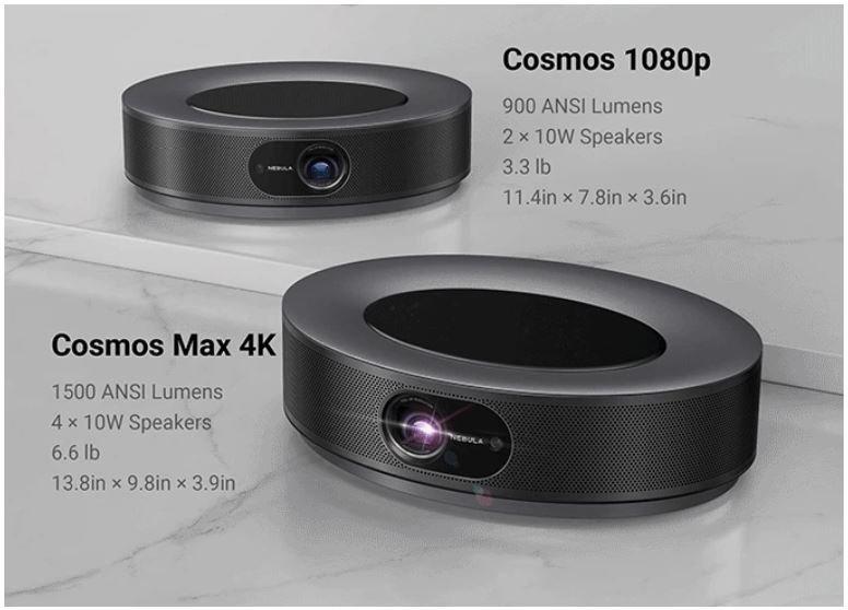 На выпуск проектора для домашнего кинотеатра Nebula Cosmos Max собрано более 1,5 млн долларов