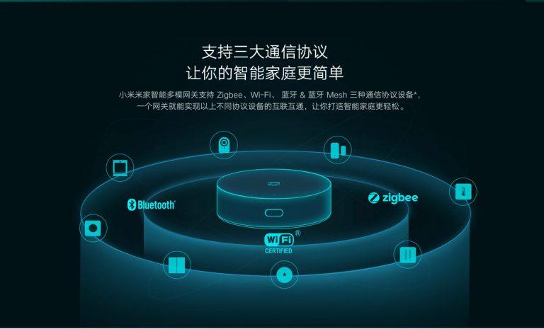 Главный умный гаджет Xiaomi стоит всего 19 долларов