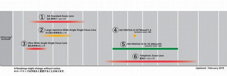 Стали известны некоторые подробности о запланированных к выпуску объективах Pentax