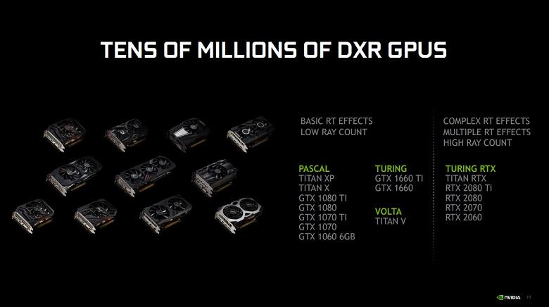 Видеокарты Nvidia GeForce GTX получат поддержку трассировки лучшей в реальном времени в следующем месяце
