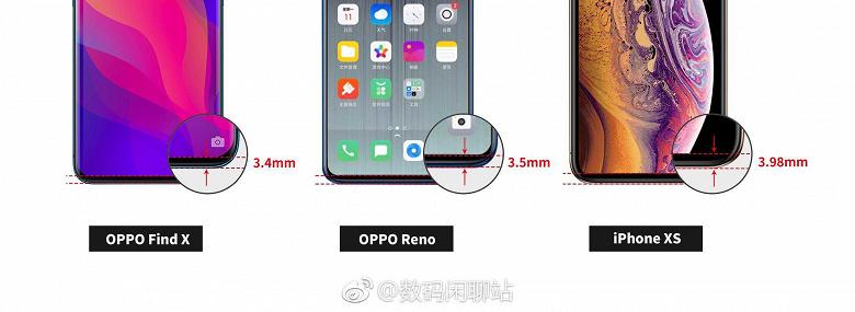 VOOC 3.0 и «подбородок», который нельзя назвать волевым. Новые сведения о смартфоне Oppo Reno с 10-кратным зумом