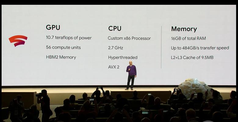 Каждый пользователь игрового сервиса Google Stadia получит доступ к отдельному вычислительному блоку с GPU AMD