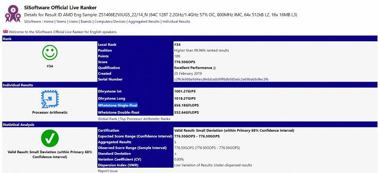 Ядер — больше, частота — ниже: базовая частота 64-ядерного процессора AMD EPYC нового поколения составила всего 1,4 ГГц