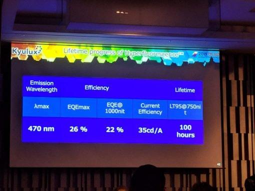 Kyulux снова удалось улучшить синий материал OLED
