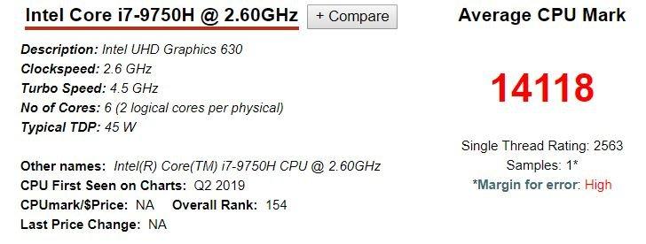 Шестиядерный процессор Intel Core i7-9750H заметно опережает предшественника в бенчмарке PassMark
