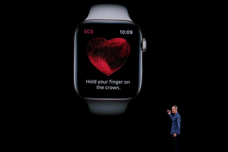 Более 300 млрд долларов в год: для компании Apple нашли новый перспективный рынок