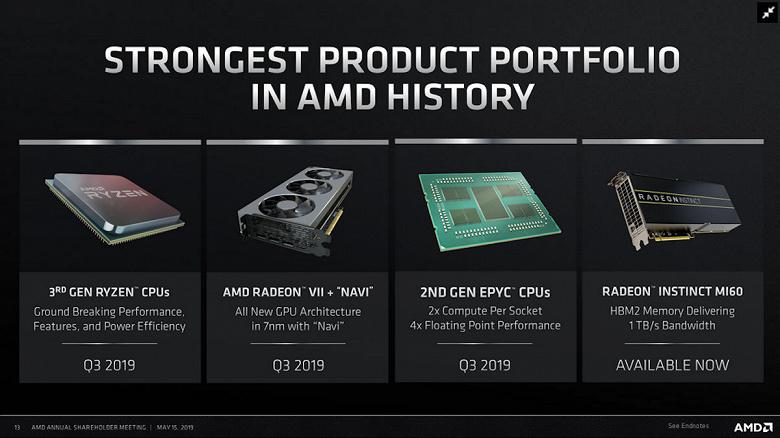 Новые настольные CPU Ryzen поступят в продажу только в третьем квартале