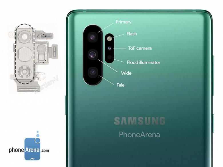 Samsung отказалась от 10-кратного оптического зума. Samsung Galaxy S11 получит принципиально новый датчик изображения