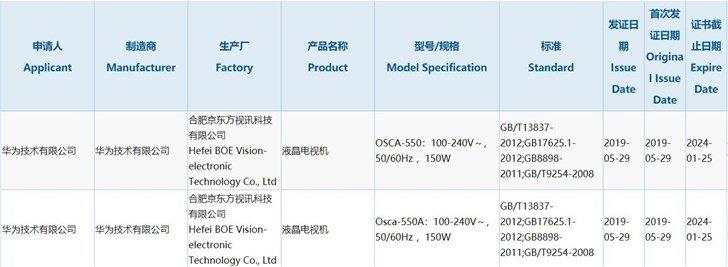 Huawei уже сертифицировала свой первый телевизор, его производством займется BOE