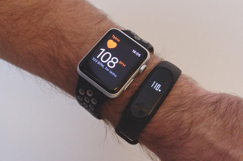 Apple возглавила рынок носимой электроники, но Samsung показала намного больший рост