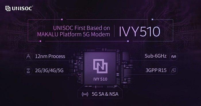 У Unisoc готов модем 5G